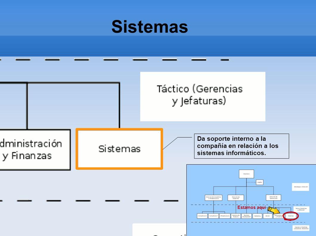 Sistemas Da soporte interno a la compañía en relación a los sistemas informáticos. Estamos aquí