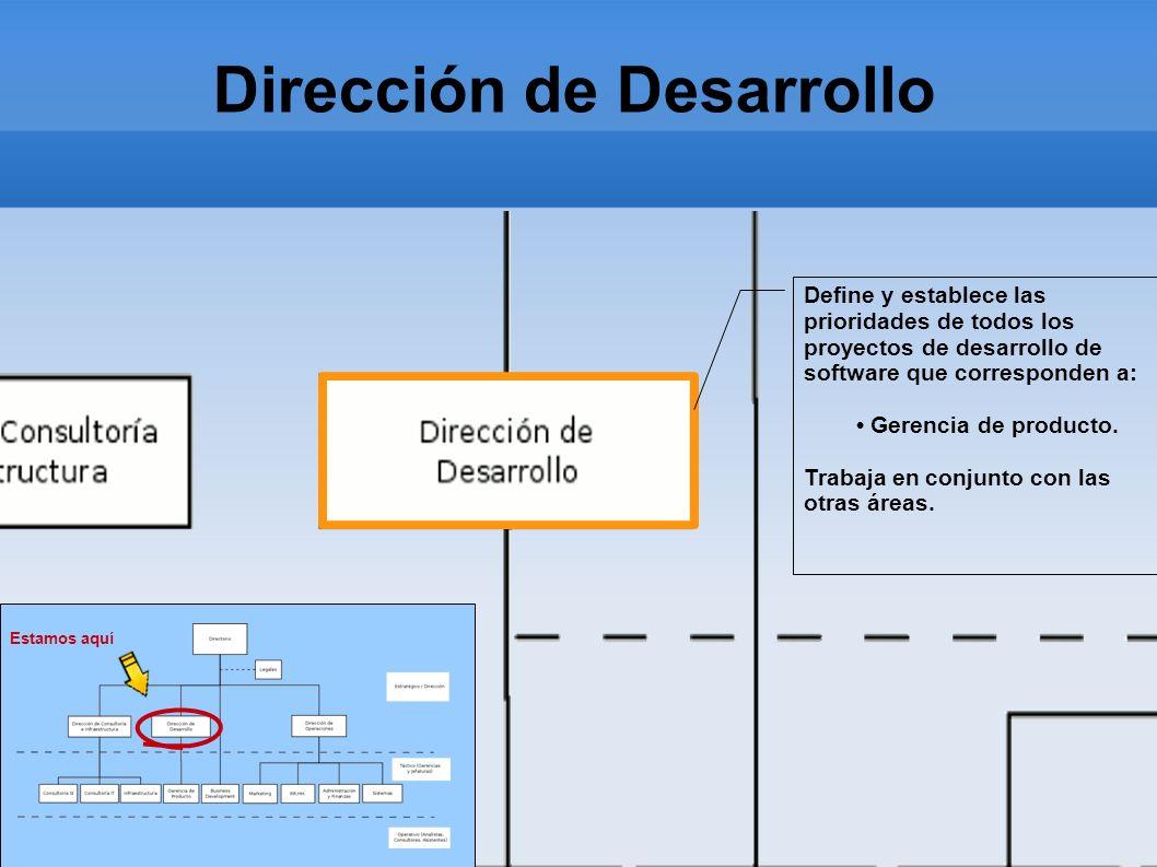 Dirección de Desarrollo