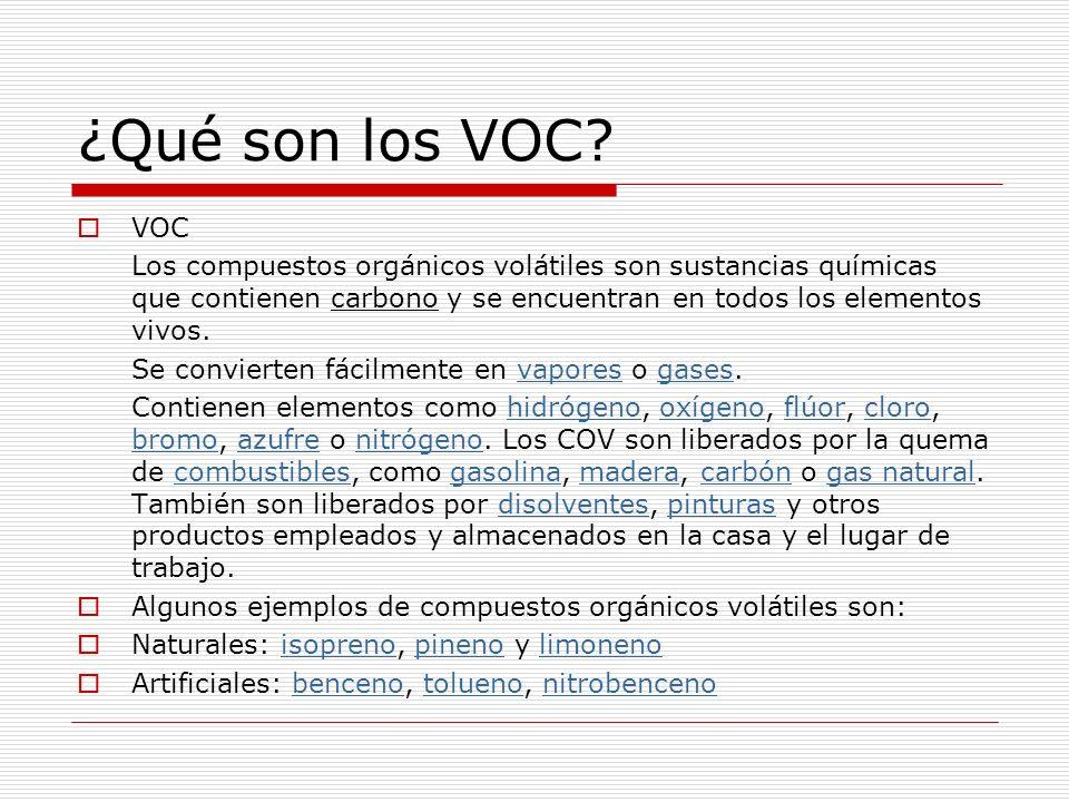¿Qué son los VOC VOC.