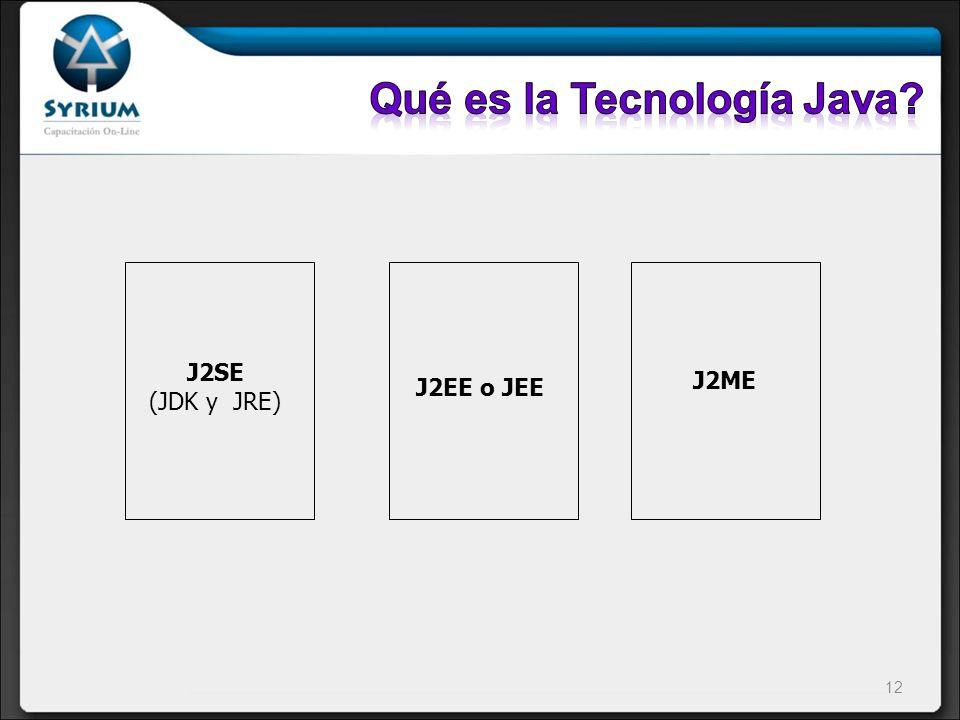 Qué es la Tecnología Java