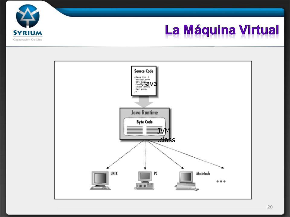 La Máquina Virtual .java JVM .class