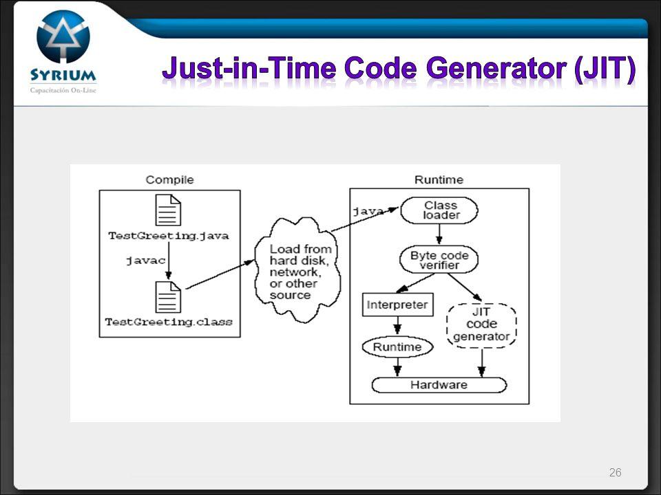 Just-in-Time Code Generator (JIT)