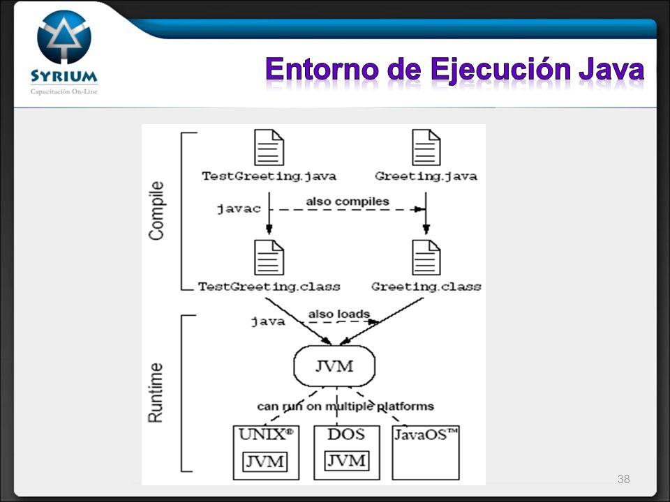 Entorno de Ejecución Java