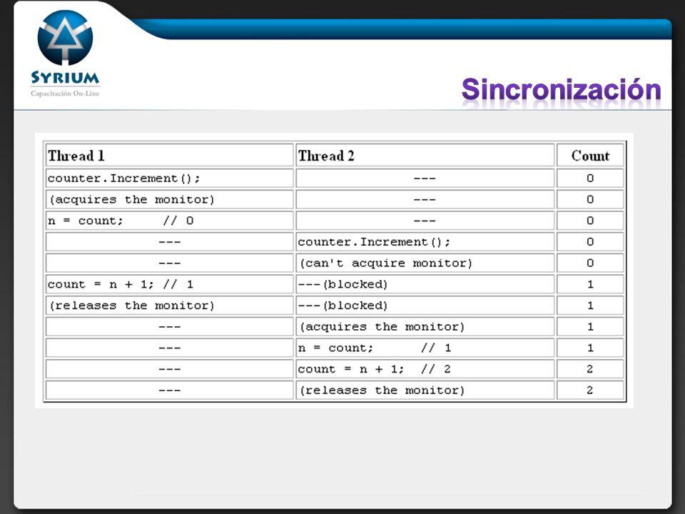 Sincronización Donde: