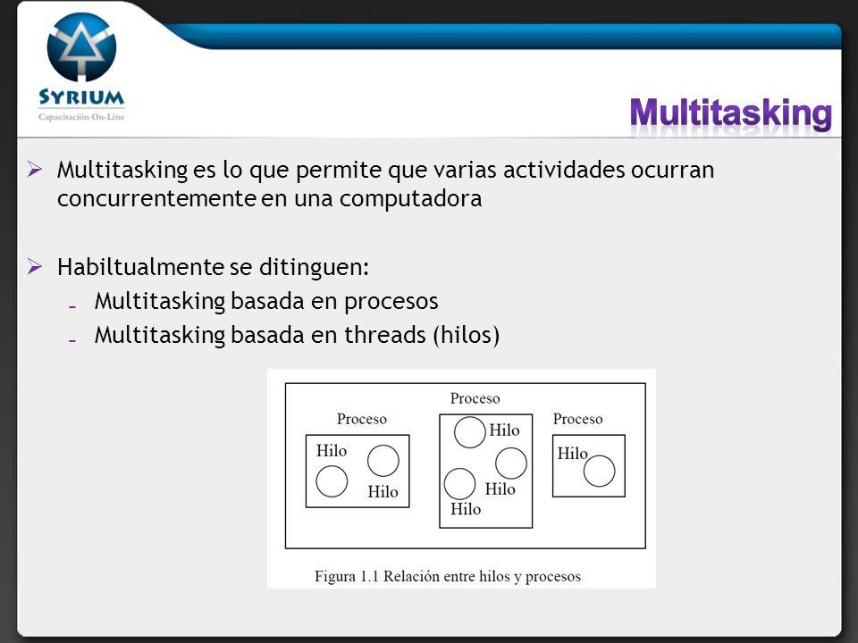 Multitasking Multitasking es lo que permite que varias actividades ocurran concurrentemente en una computadora.