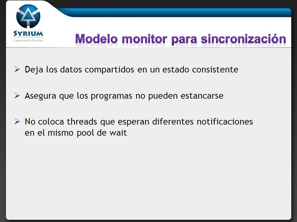 Modelo monitor para sincronización