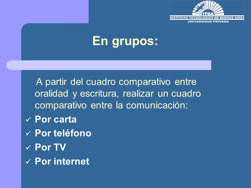 En grupos: A partir del cuadro comparativo entre oralidad y escritura, realizar un cuadro comparativo entre la comunicación:
