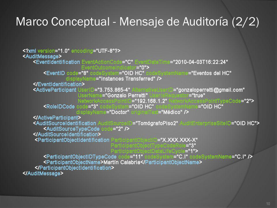 Marco Conceptual - Mensaje de Auditoría (2/2)