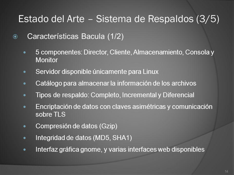 Estado del Arte – Sistema de Respaldos (3/5)