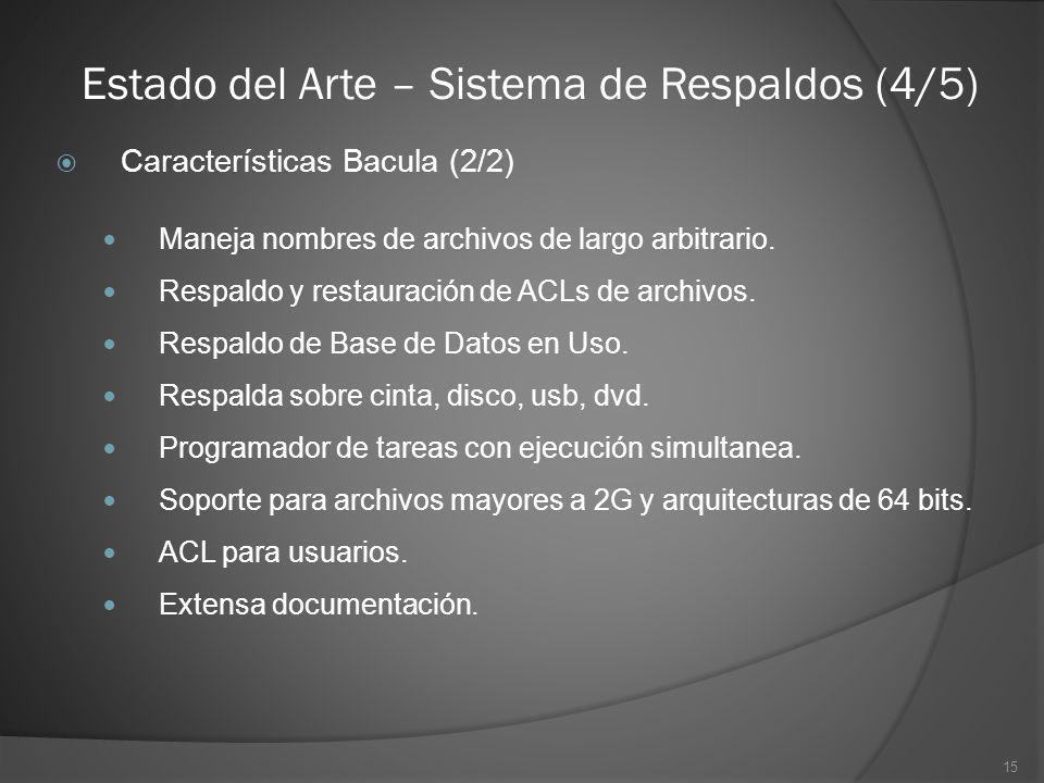 Estado del Arte – Sistema de Respaldos (4/5)