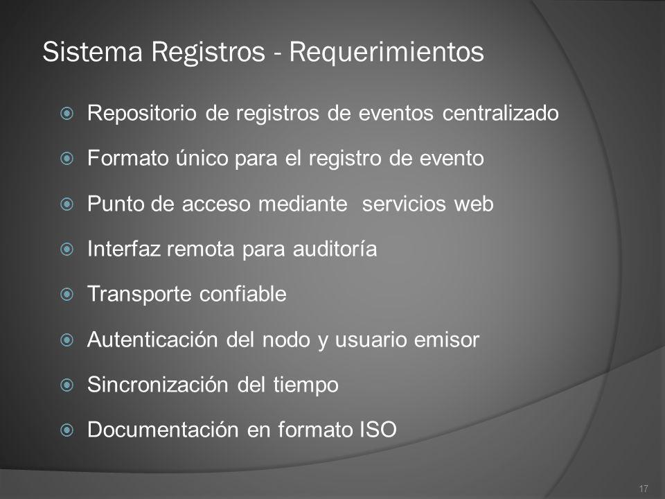 Sistema Registros - Requerimientos