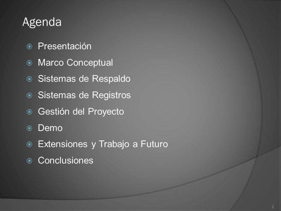 Agenda Presentación Marco Conceptual Sistemas de Respaldo