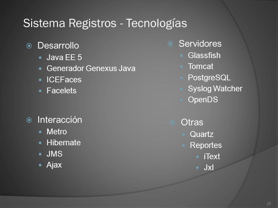 Sistema Registros - Tecnologías