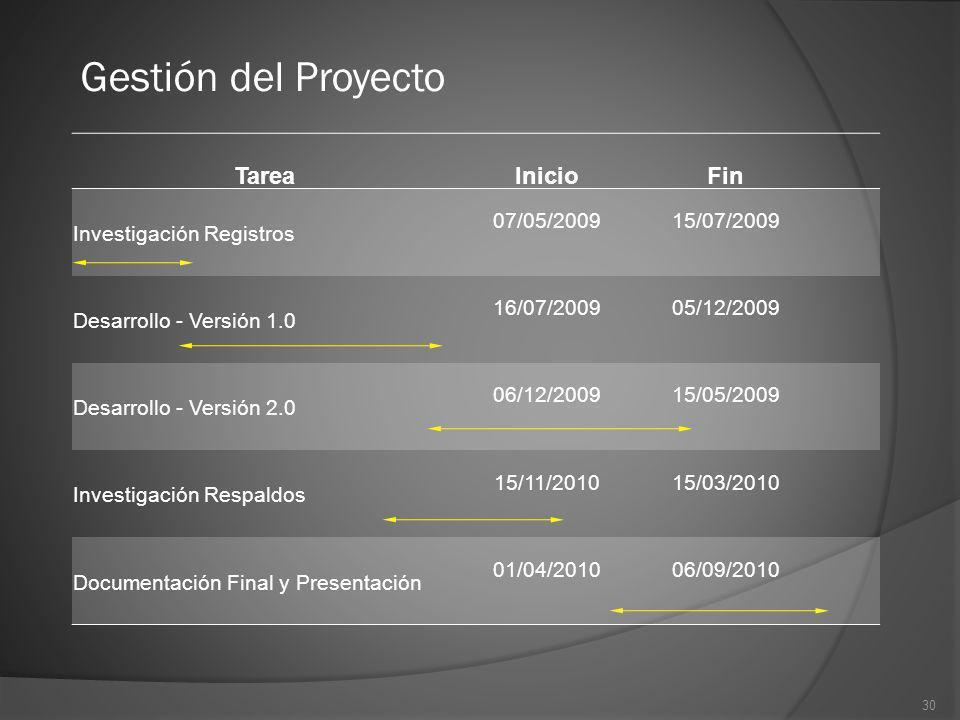 Gestión del Proyecto Tarea Inicio Fin Investigación Registros