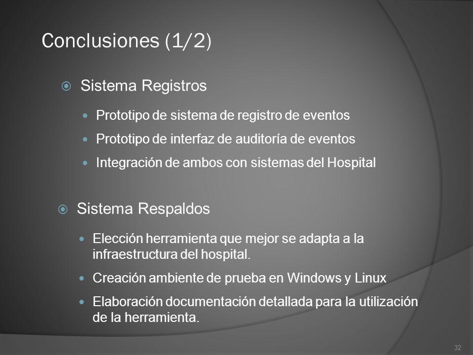 Conclusiones (1/2) Sistema Registros Sistema Respaldos