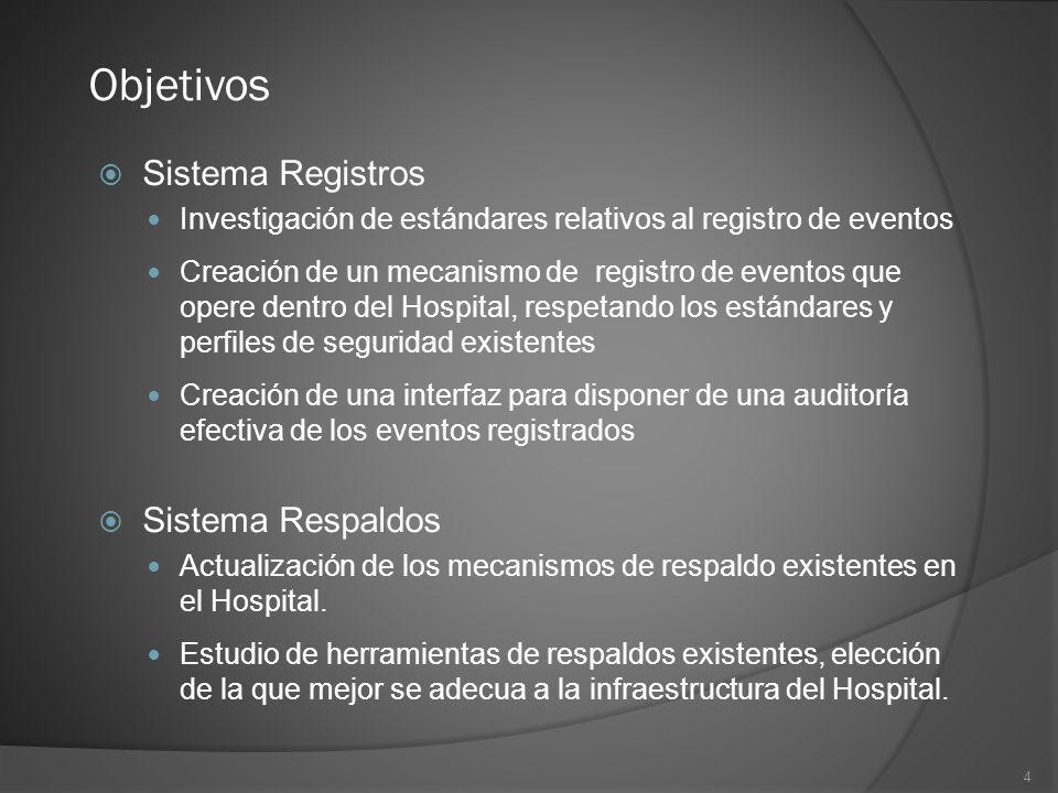 Objetivos Sistema Registros Sistema Respaldos