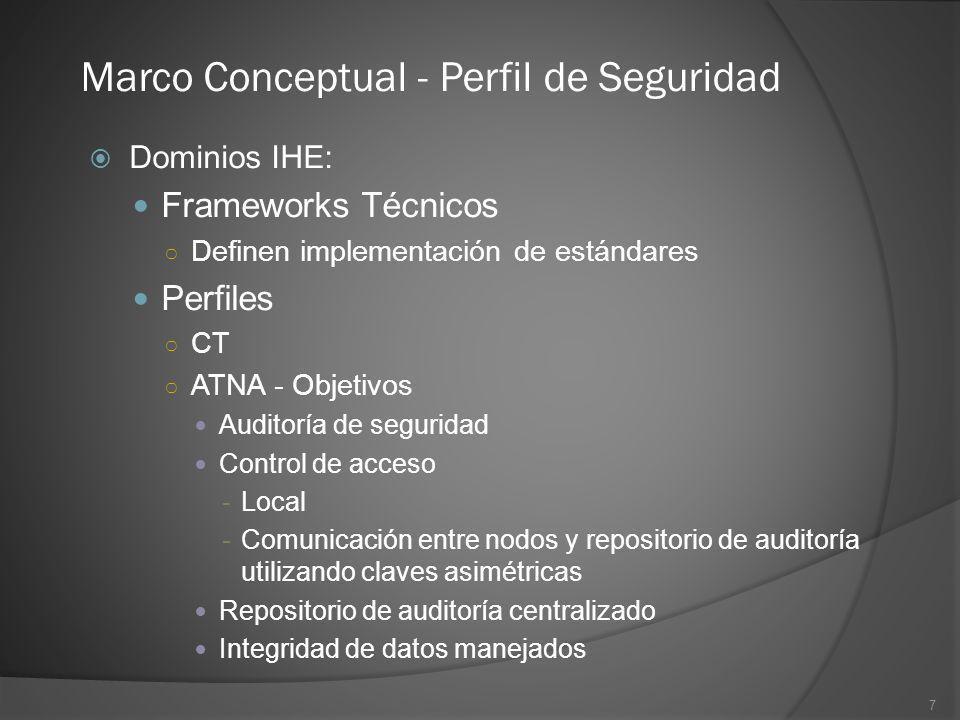 Marco Conceptual - Perfil de Seguridad