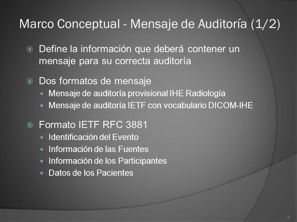 Marco Conceptual - Mensaje de Auditoría (1/2)