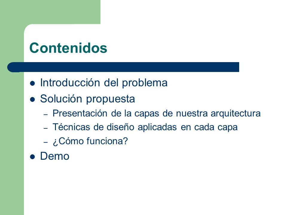 Contenidos Introducción del problema Solución propuesta Demo