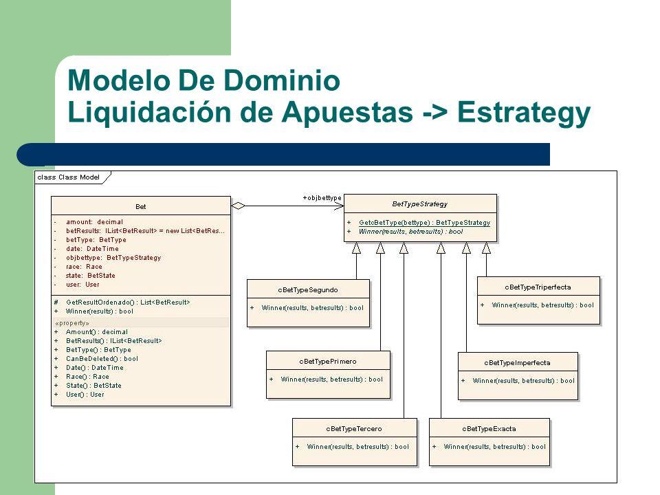 Modelo De Dominio Liquidación de Apuestas -> Estrategy