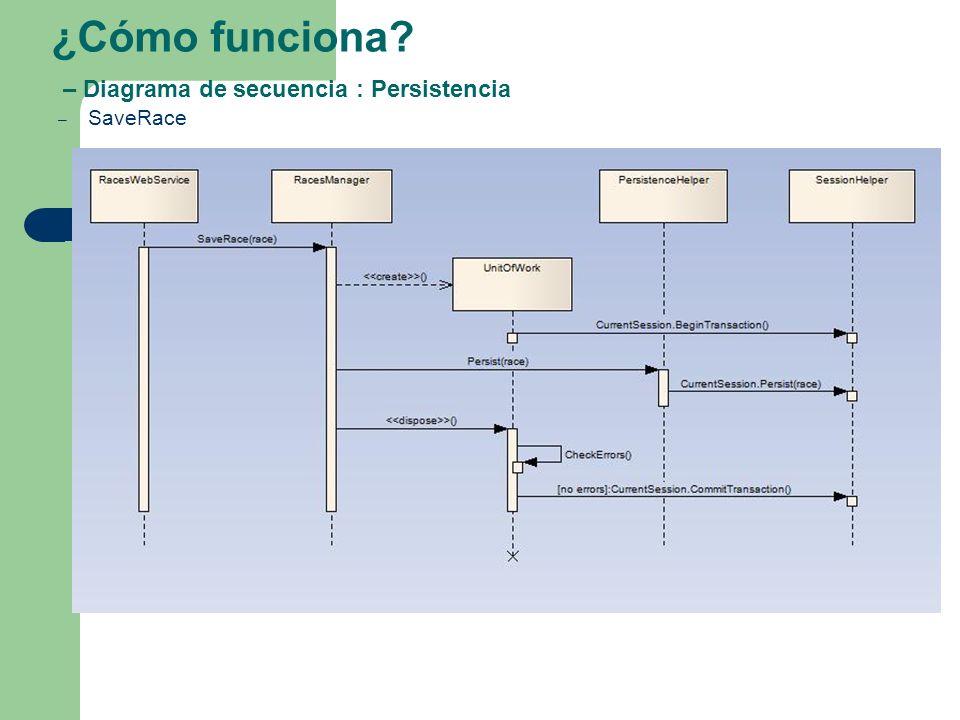 ¿Cómo funciona – Diagrama de secuencia : Persistencia
