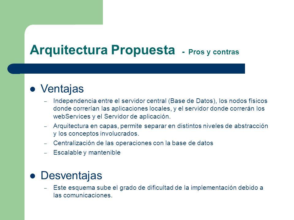Arquitectura Propuesta - Pros y contras