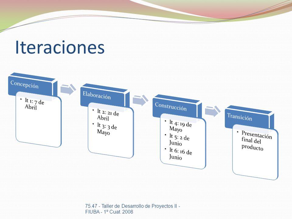 Iteraciones Concepción. It 1: 7 de Abril. Elaboración. It 2: 21 de Abril. It 3: 3 de Mayo. Construcción.