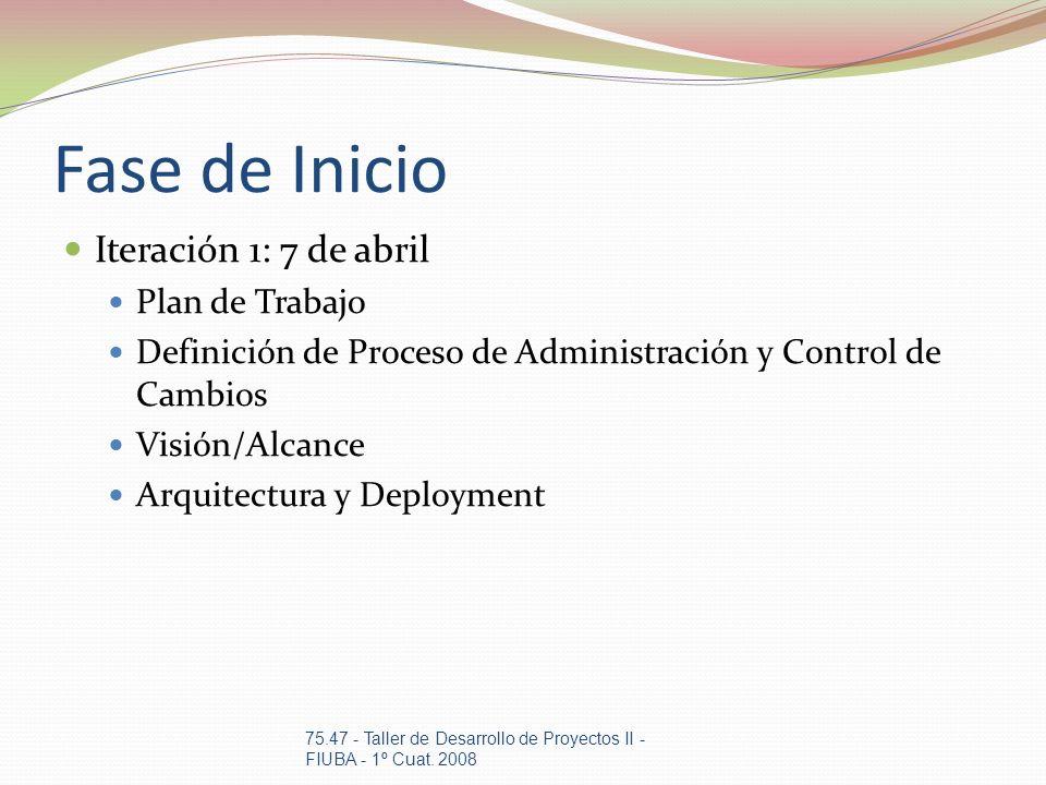 Fase de Inicio Iteración 1: 7 de abril Plan de Trabajo