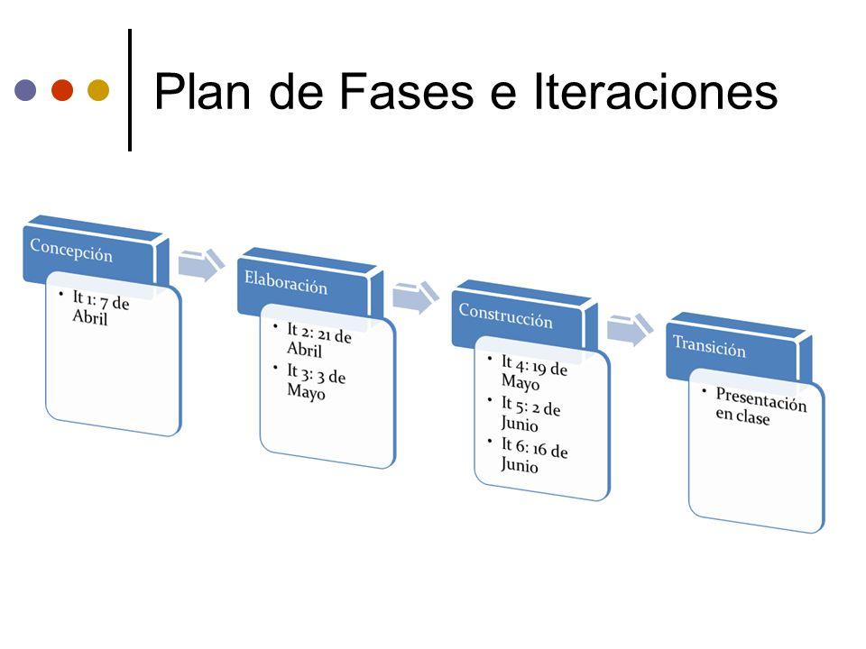 Plan de Fases e Iteraciones