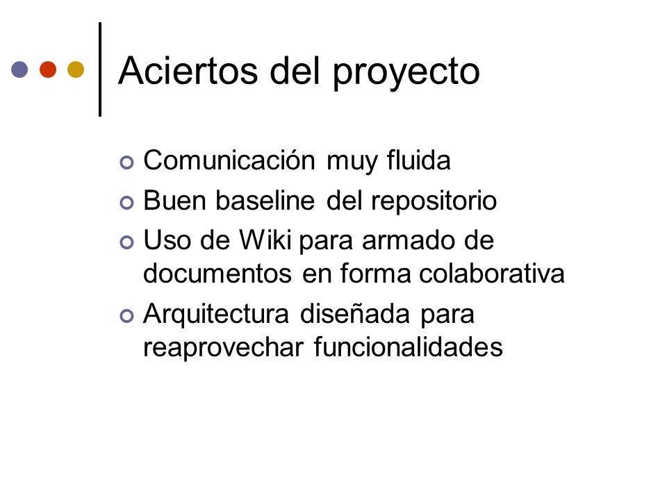Aciertos del proyecto Comunicación muy fluida