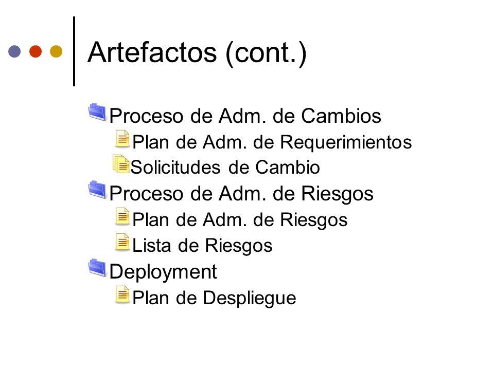 Artefactos (cont.) Proceso de Adm. de Cambios