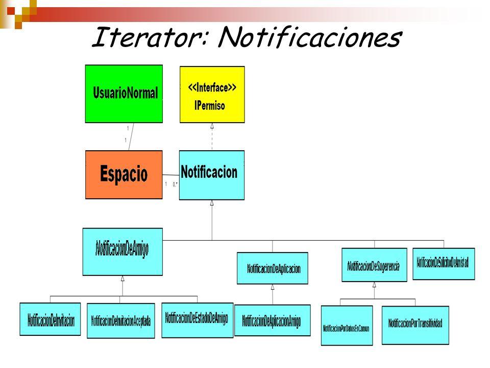Iterator: Notificaciones