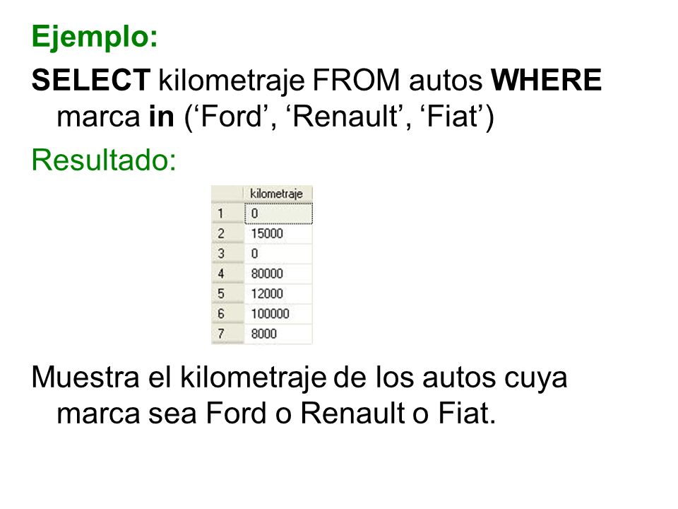 Ejemplo: SELECT kilometraje FROM autos WHERE marca in ('Ford', 'Renault', 'Fiat') Resultado: