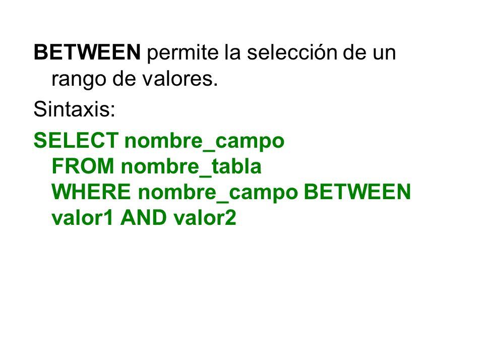 BETWEEN permite la selección de un rango de valores. Sintaxis: