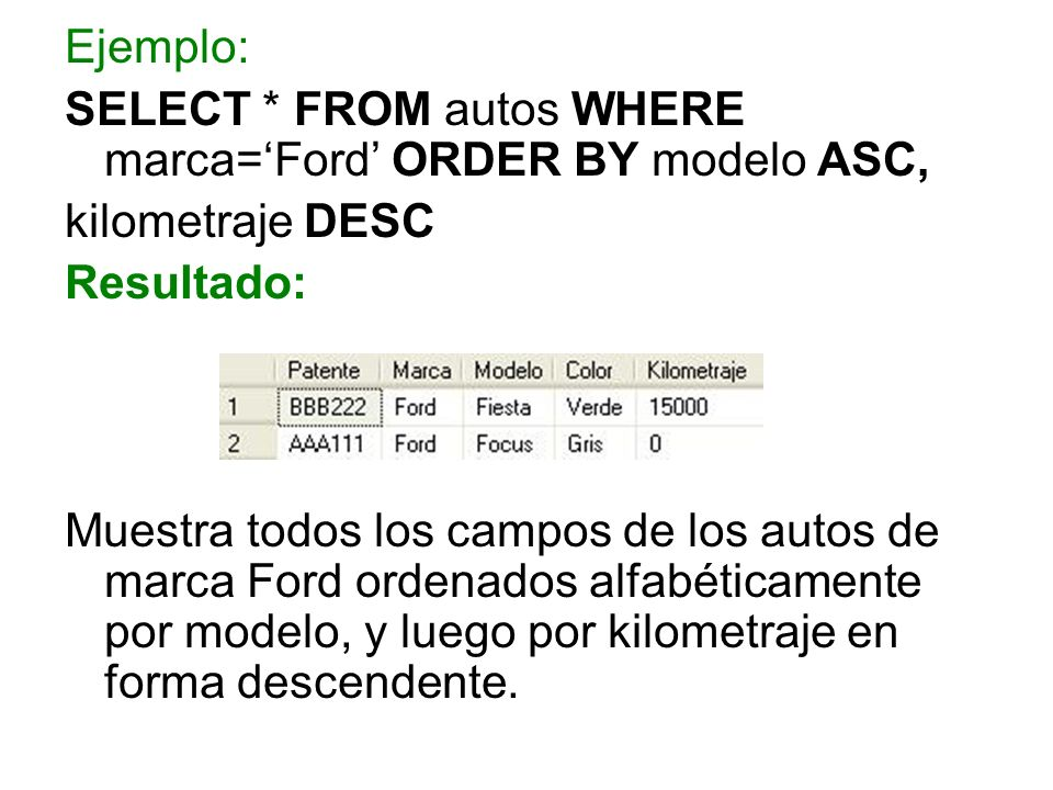 SELECT * FROM autos WHERE marca='Ford' ORDER BY modelo ASC,