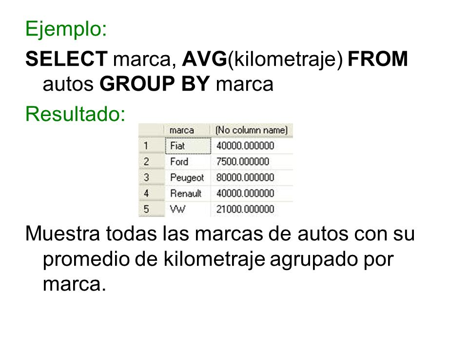 Ejemplo: SELECT marca, AVG(kilometraje) FROM autos GROUP BY marca. Resultado: