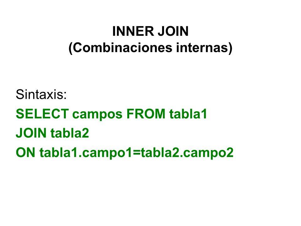 INNER JOIN (Combinaciones internas)