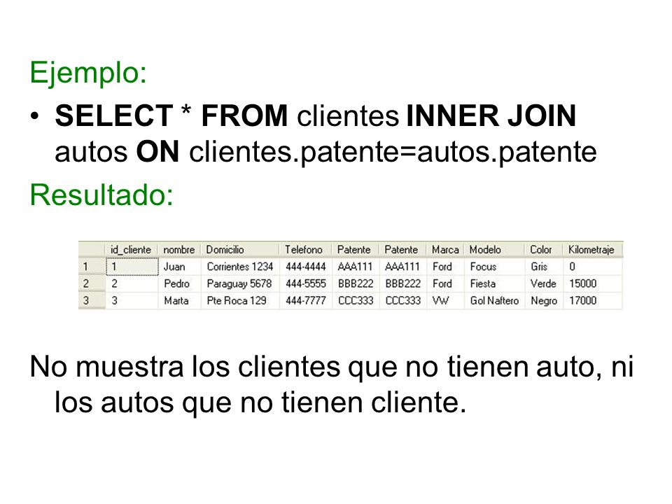 Ejemplo:SELECT * FROM clientes INNER JOIN autos ON clientes.patente=autos.patente. Resultado:
