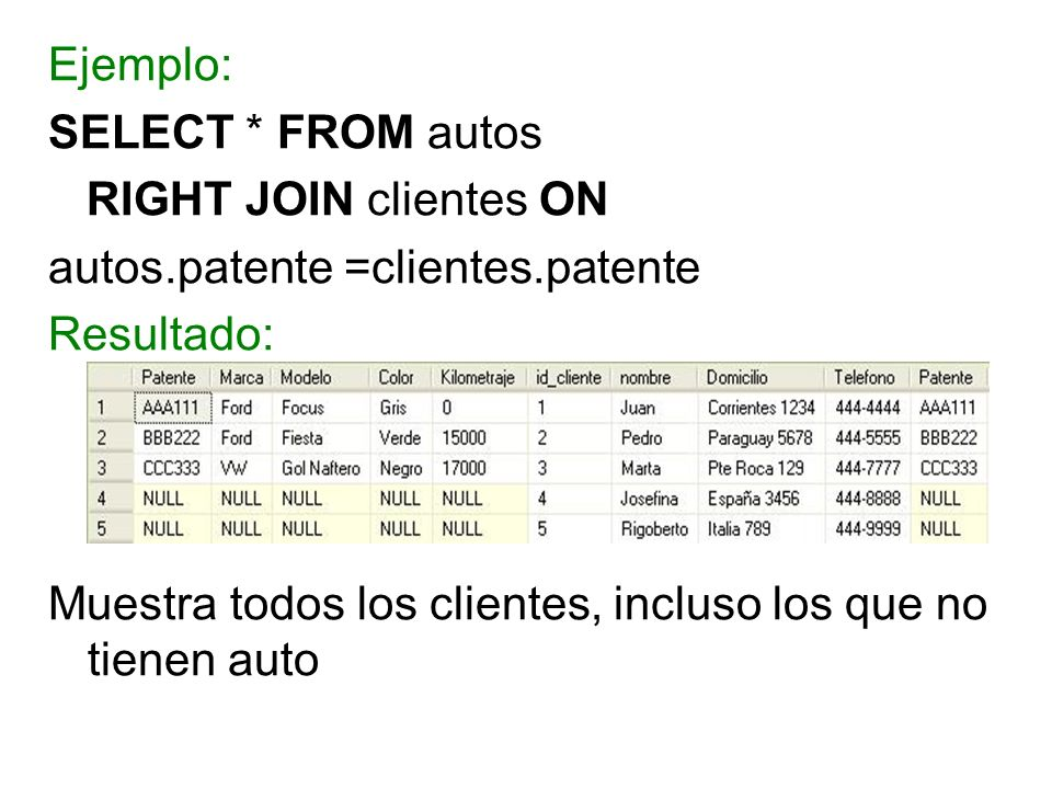 Ejemplo: SELECT * FROM autos. RIGHT JOIN clientes ON. autos.patente =clientes.patente. Resultado: