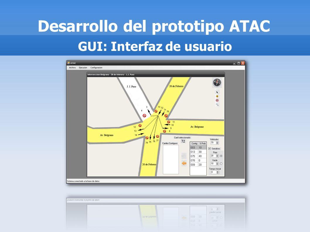 Desarrollo del prototipo ATAC