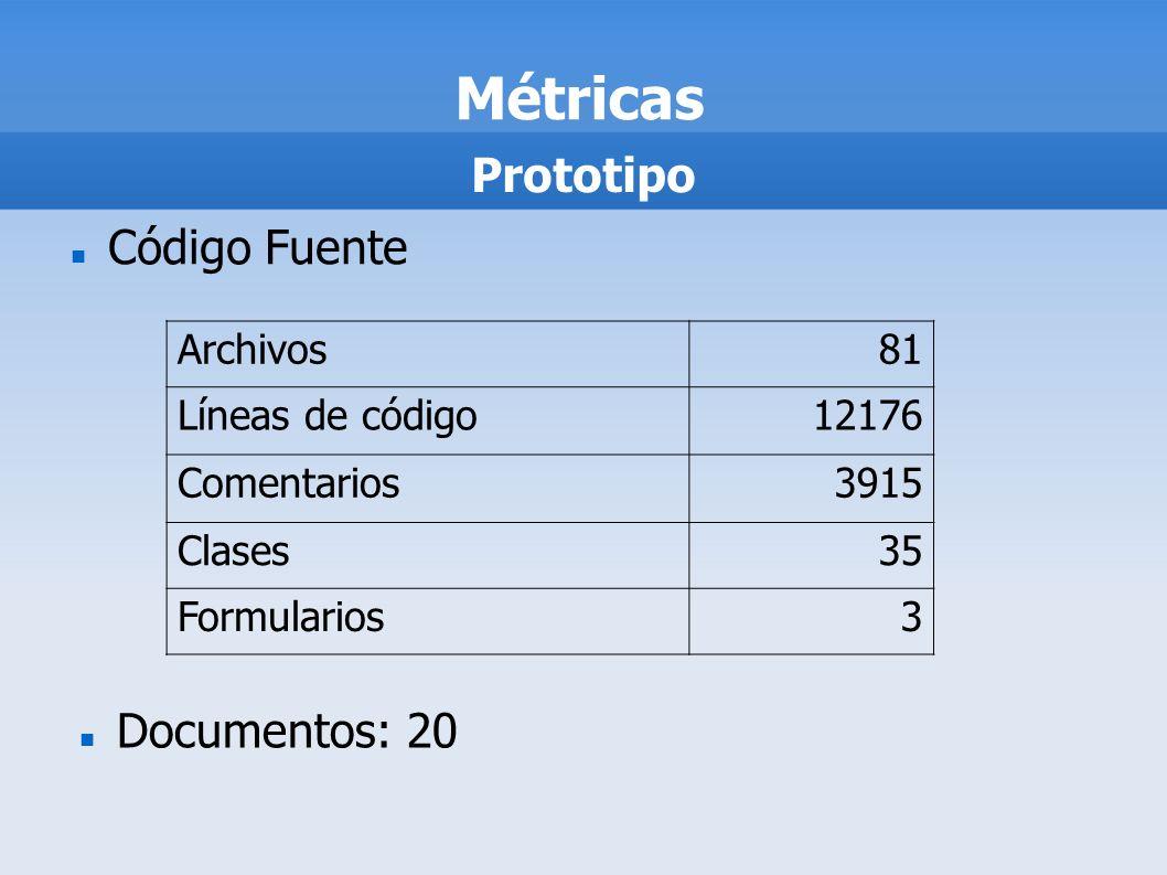 Métricas Prototipo Código Fuente Documentos: 20 Archivos 81