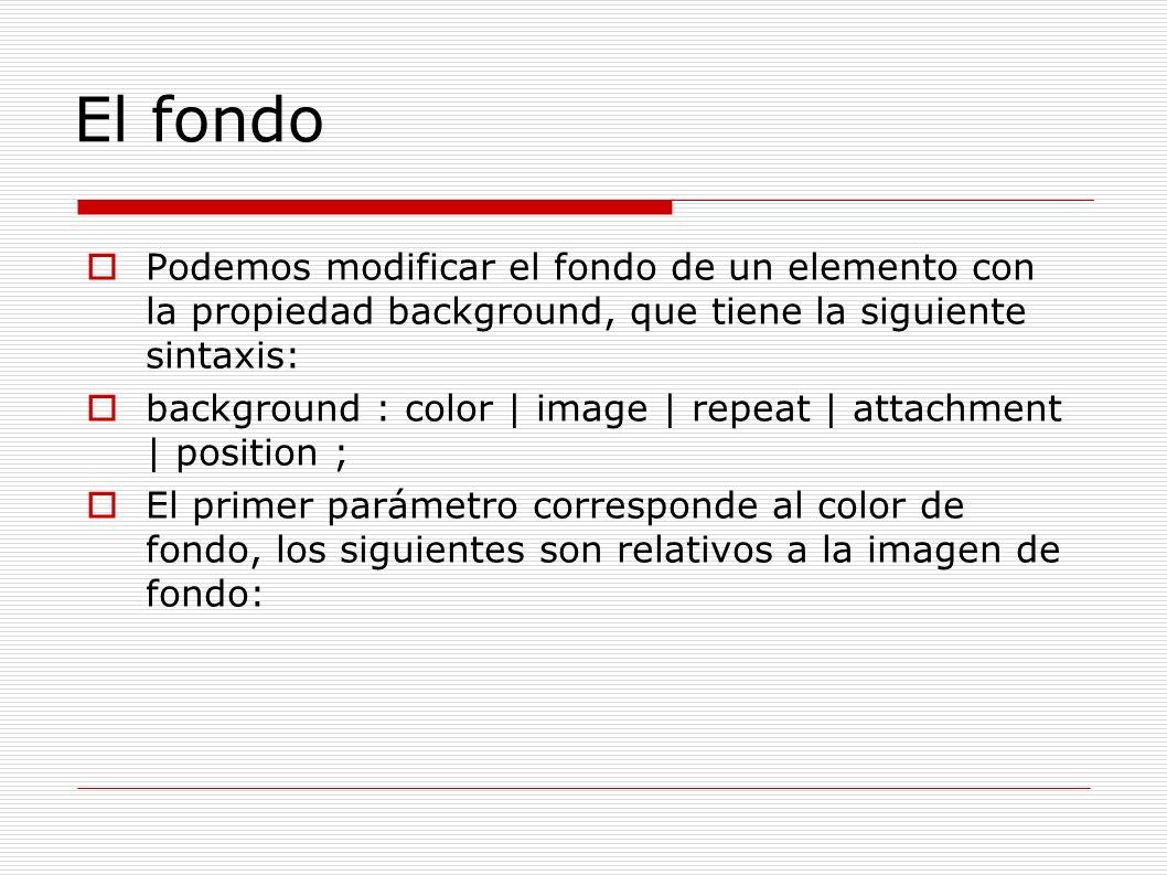 El fondo Podemos modificar el fondo de un elemento con la propiedad background, que tiene la siguiente sintaxis: