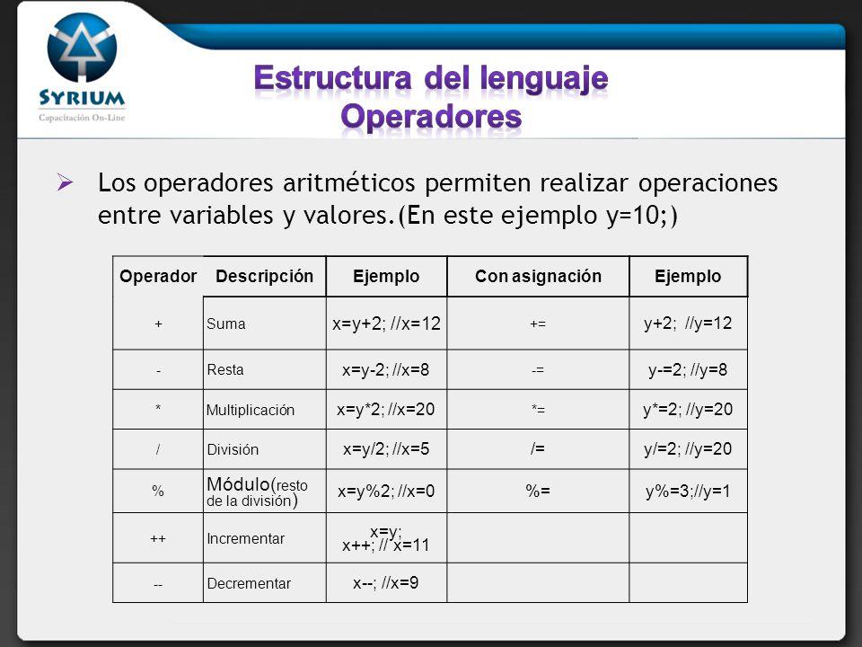 Estructura del lenguaje Operadores