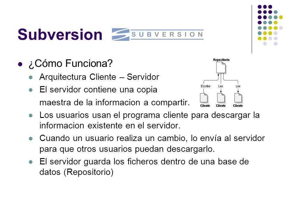Subversion ¿Cómo Funciona Arquitectura Cliente – Servidor