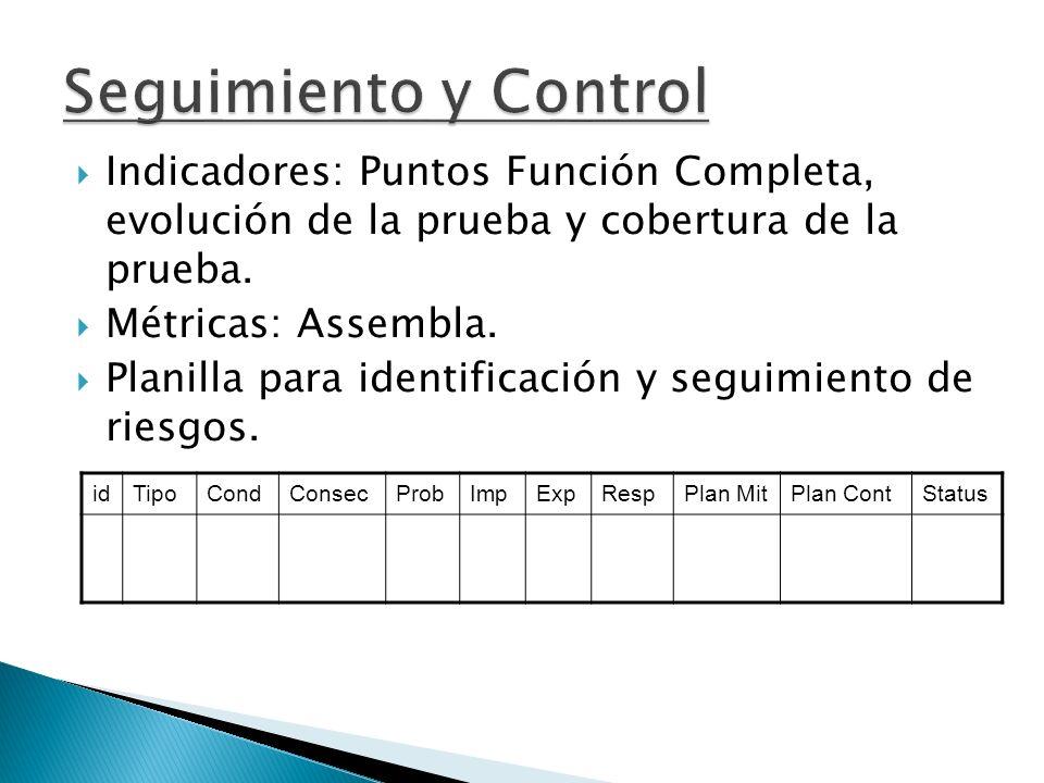 Seguimiento y Control Indicadores: Puntos Función Completa, evolución de la prueba y cobertura de la prueba.