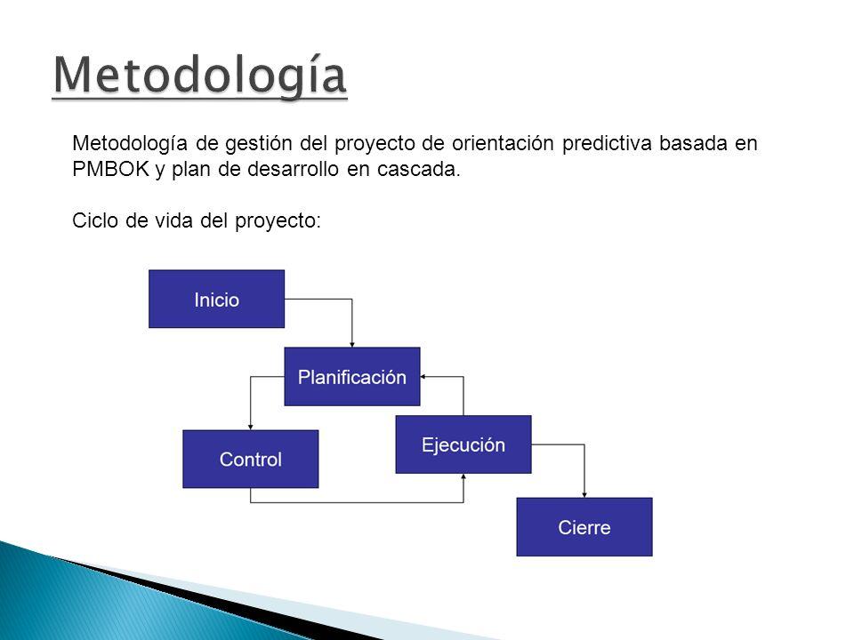 Metodología Metodología de gestión del proyecto de orientación predictiva basada en PMBOK y plan de desarrollo en cascada.