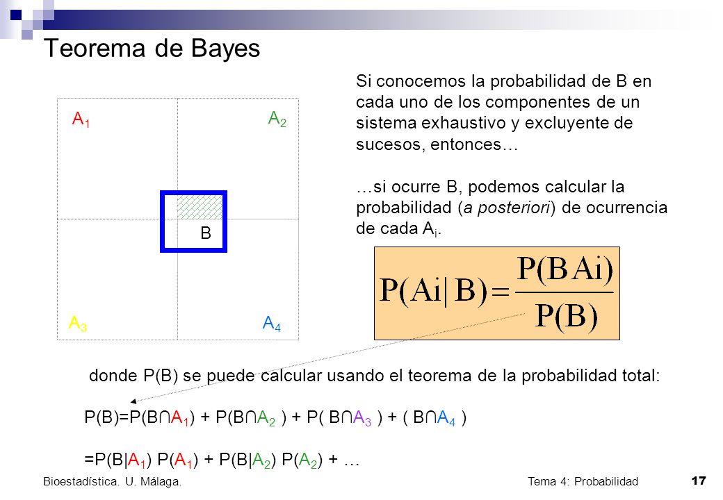 Teorema de Bayes Si conocemos la probabilidad de B en cada uno de los componentes de un sistema exhaustivo y excluyente de sucesos, entonces…