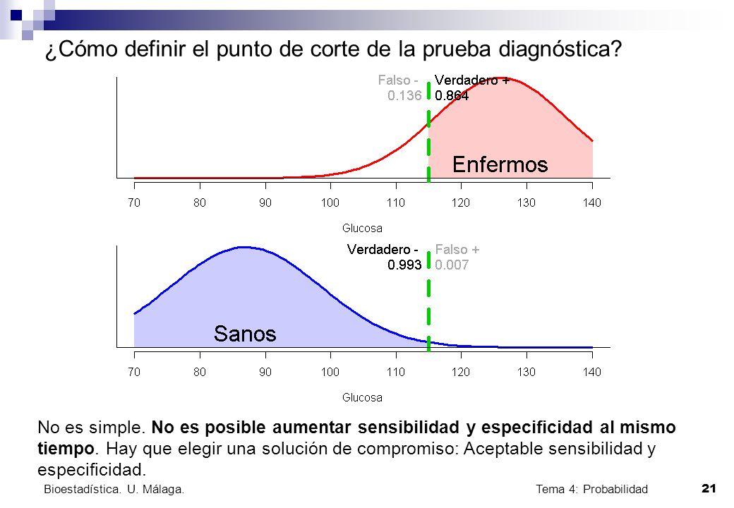 ¿Cómo definir el punto de corte de la prueba diagnóstica