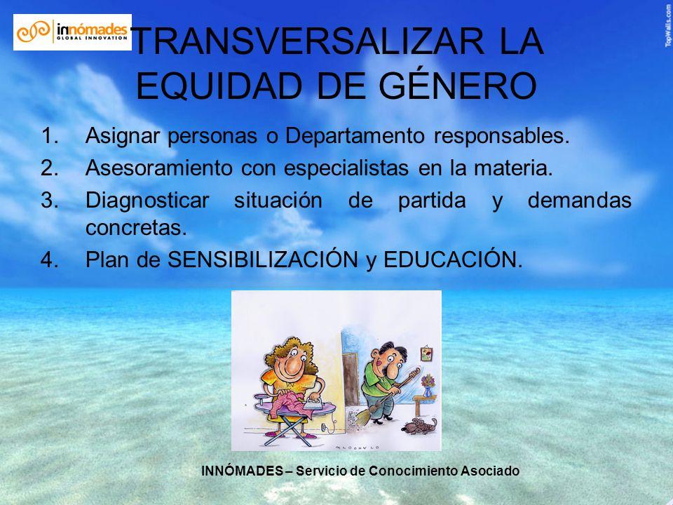 TRANSVERSALIZAR LA EQUIDAD DE GÉNERO