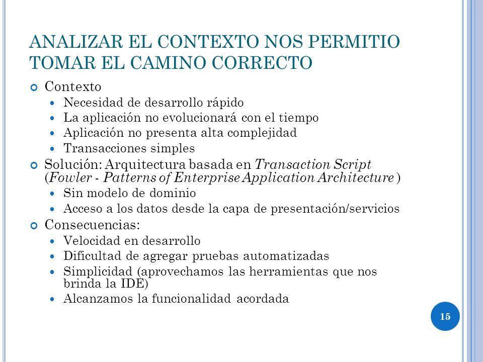 ANALIZAR EL CONTEXTO NOS PERMITIO TOMAR EL CAMINO CORRECTO